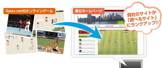 貴社のサイトが「遊べるサイト」にランクアップ!!